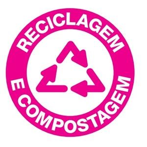 Atitudes Sustentáveis: Reciclagem e Compostagem