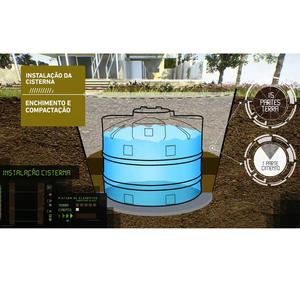 Aprenda a captar gua da chuva leroy merlin for Cisternas de agua a domicilio