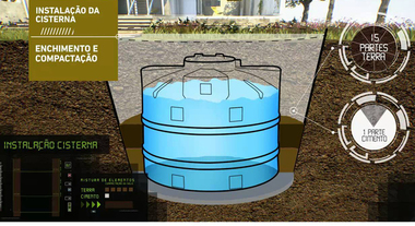 Aprenda a captar água da chuva
