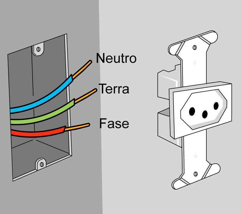 Como instalar interruptores e tomadas leroy merlin - Como ligar para o santander do exterior ...