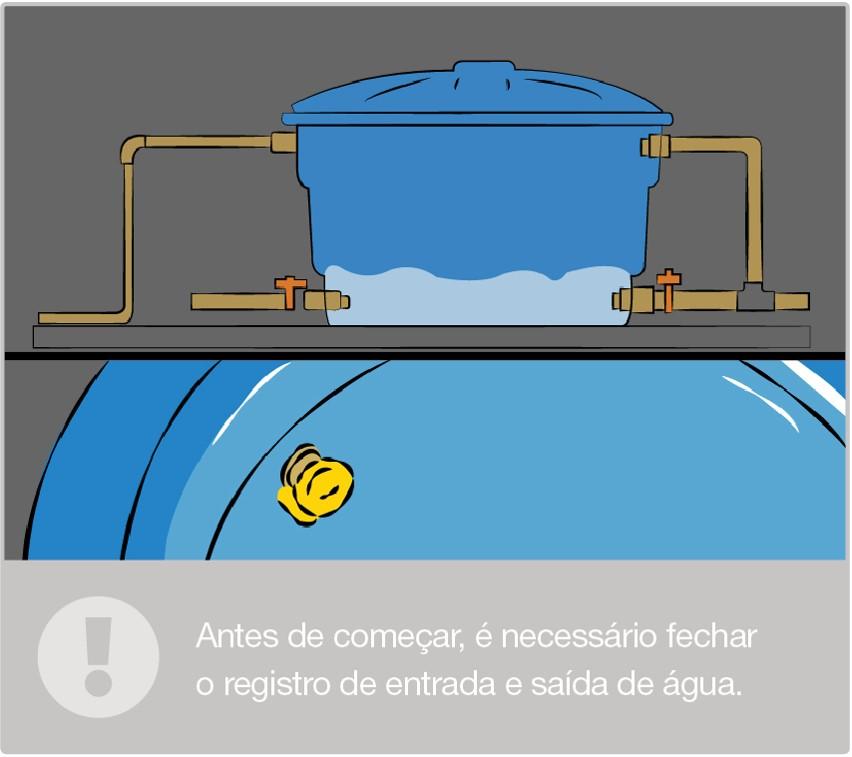 Prepare a caixa-d'água