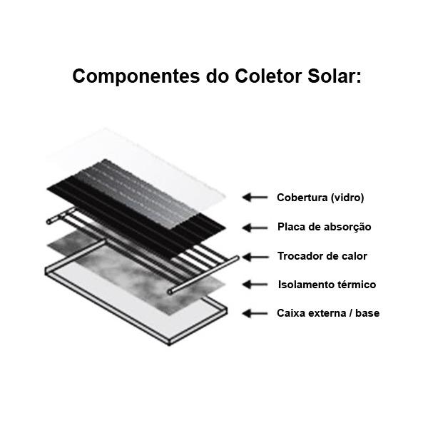 Coletor solar vertical 1 07m komeco leroy merlin - Guirnalda solar leroy merlin ...