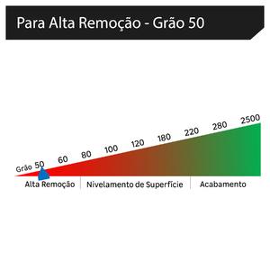 Disco de Lixa 4.1/2 Zro2 50 115x22