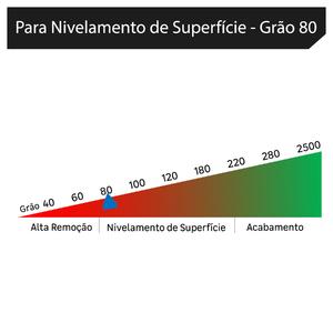 Disco de Lixa 7 Sic 80 178x22
